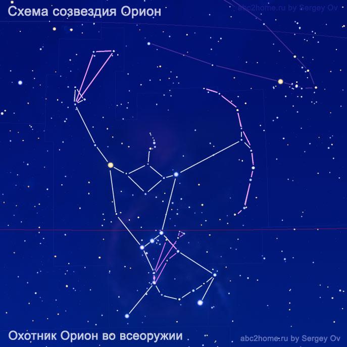 Схема созвездия Орион. Охотник Орион
