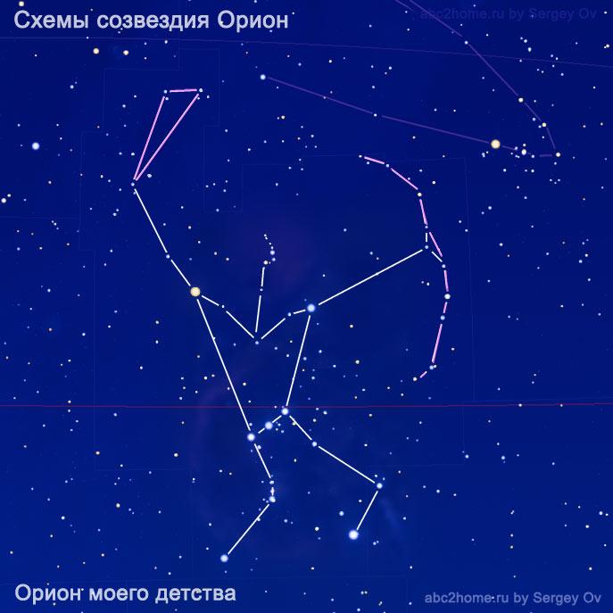 Схема созвездия Орион - охотник