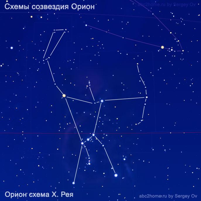 Схема созвездия Орион  Х.А.Рея