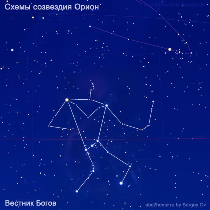 Схема созвездия Орион-Вестник Богов