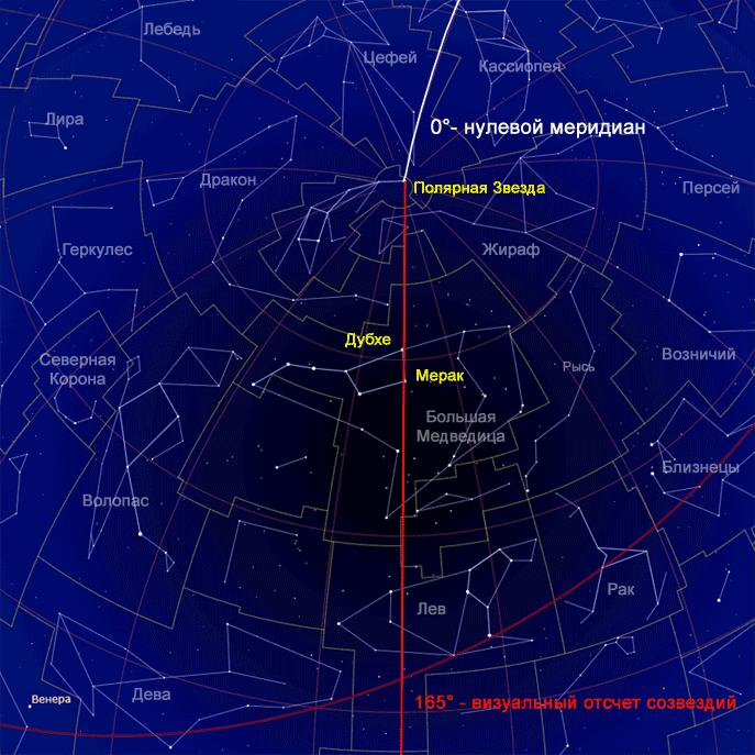 Небесная линия начала отсчета созвездий