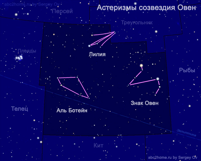 астеризм Лилия