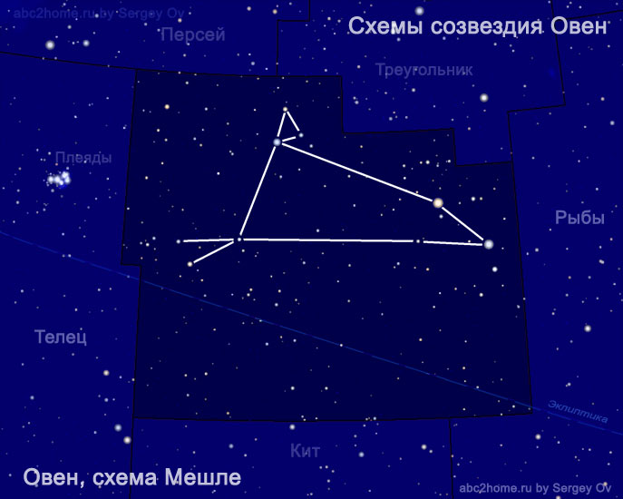 The scheme of the constellation Aries from Meshle
