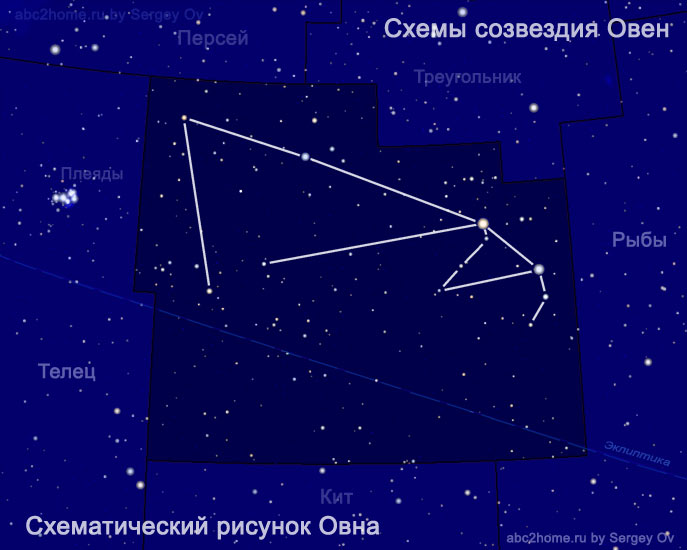 Aries constellation by Sergey Ov