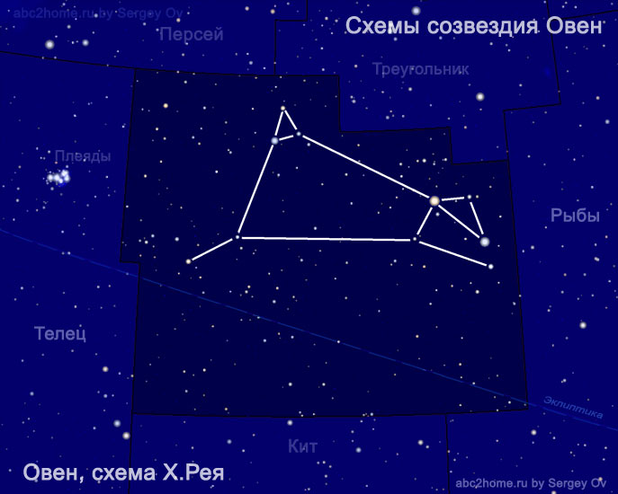 Scheme of the constellation Aries from H. Ray