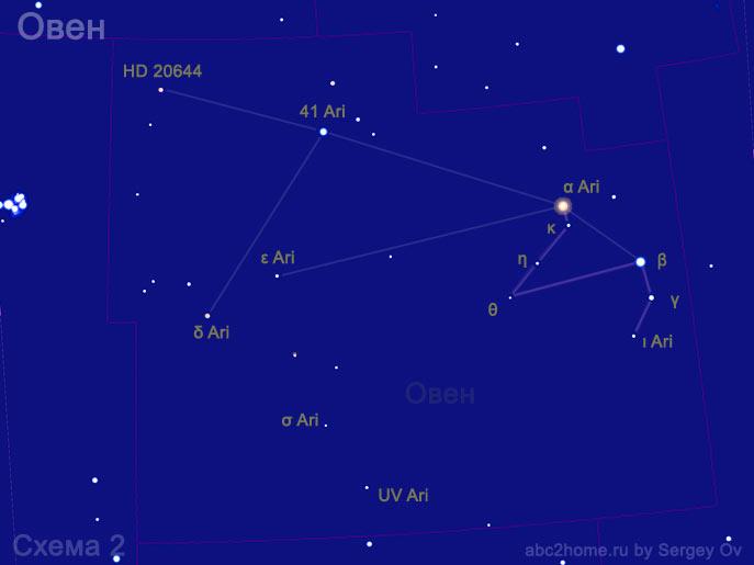 Созвездие Овен, звезды Овна больше 5звездной величины