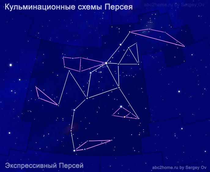 Схема созвездия Персей от Сергея Ов