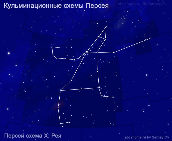 Схема созвездия Персей от Х. Рея