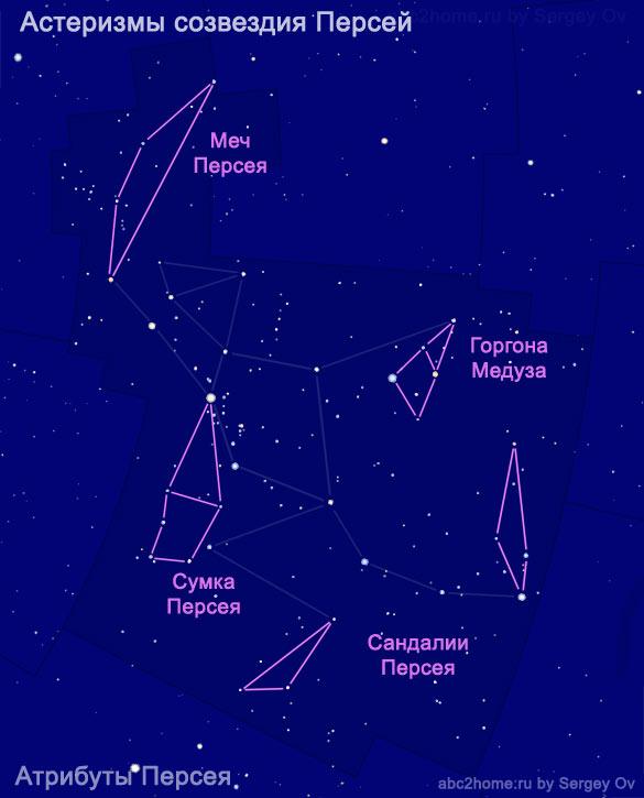 Атрибуты Персея - астеризмы созвездия Персей