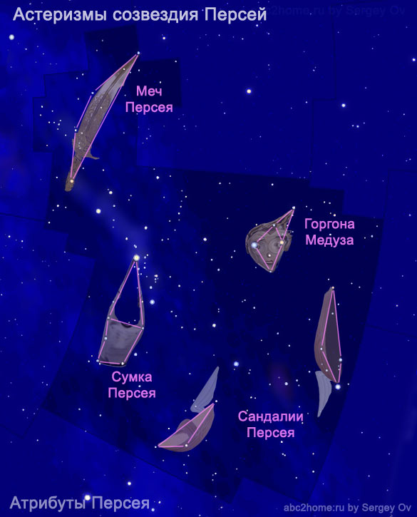 Изображения атрибутов Персея на фоне звезд