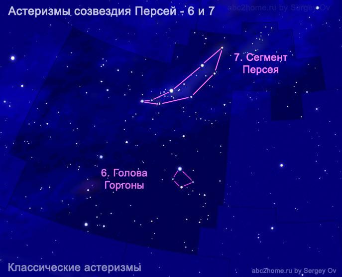 Астеризм Сегмент Персея и астеризм Голова Горгоны