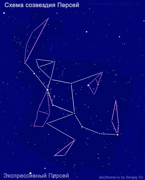 Схема созвездия Персей. Экспрессивный Персей
