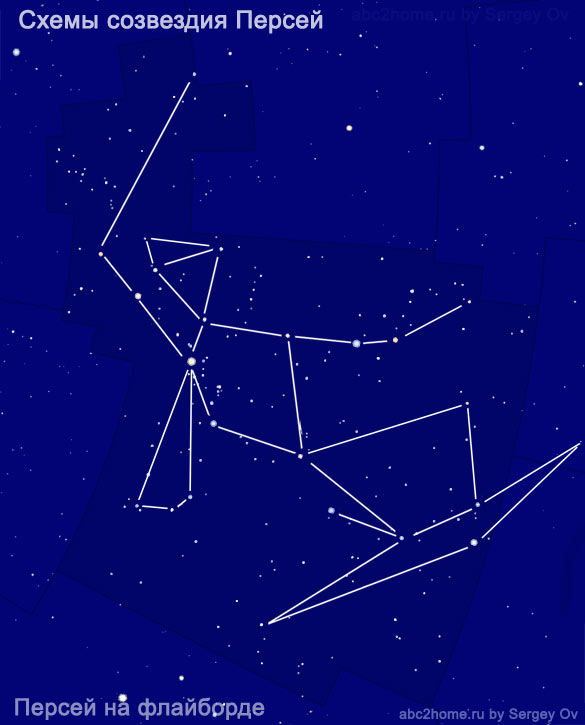 The scheme of the Perseus constellation. Perseus on a flyboard