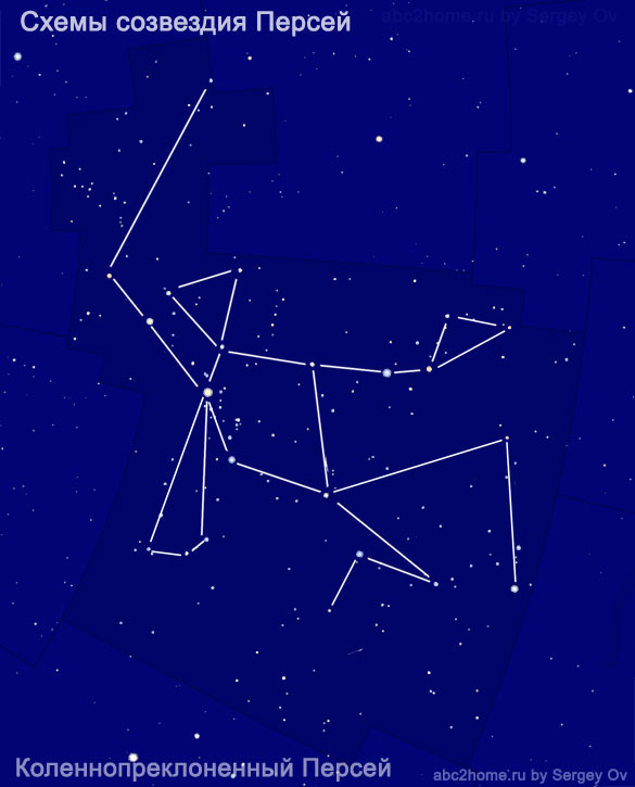 The scheme of the Perseus constellation. Kneeled Perseus