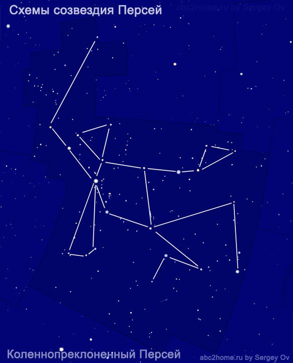 Схема созвездия Персей. Коленнопреклоненный Персей