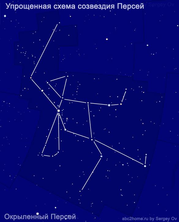 Схема созвездия Персей. Окрыленный Персей