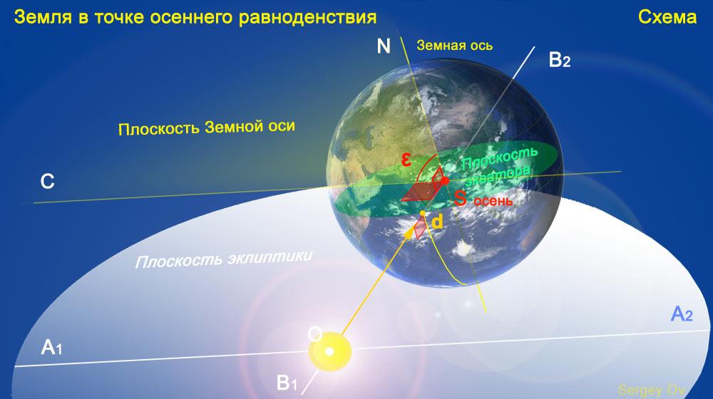 ravnodenstvie_osen_zemlya.jpg