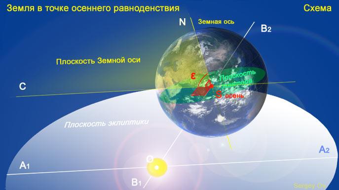 ravnodenstvie_osen_zemlya_s.jpg