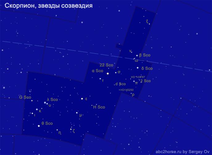 Созвездие Скорпион, звезды и только звезды Скорпионa