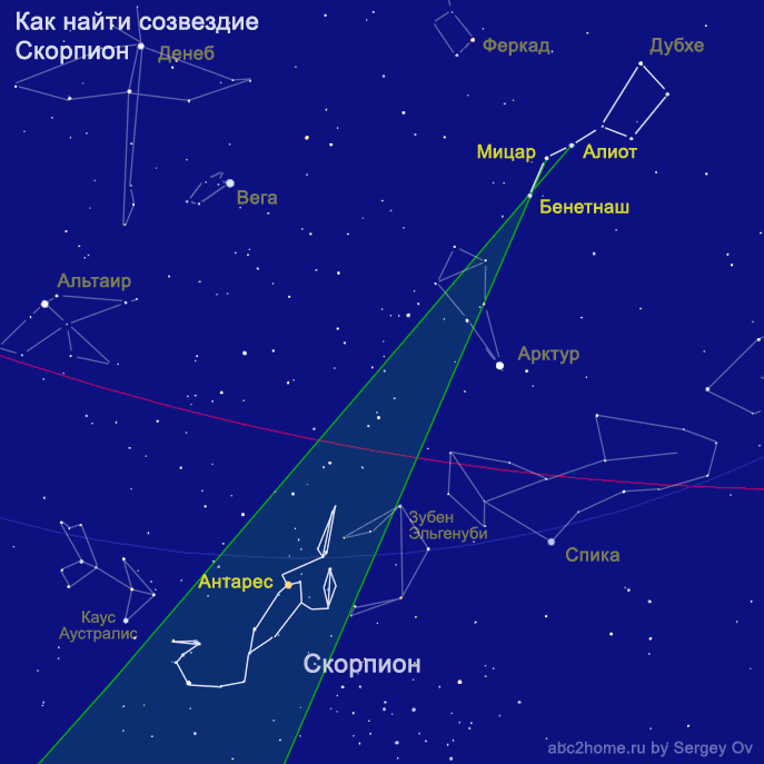 Как найти созвездие Скорпионa
