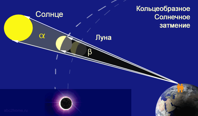 solar_eclipse-annular.png
