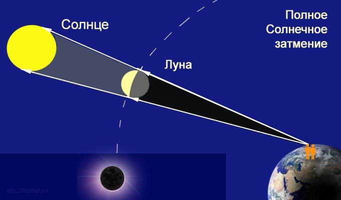 solar_eclipse-polyus.jpg