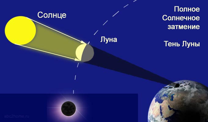 Солнечное затмение 20 марта 2015 года Северный Полюс