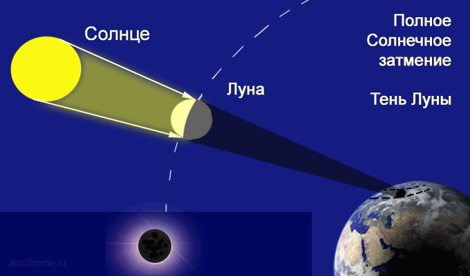 solar_eclipse-total.png