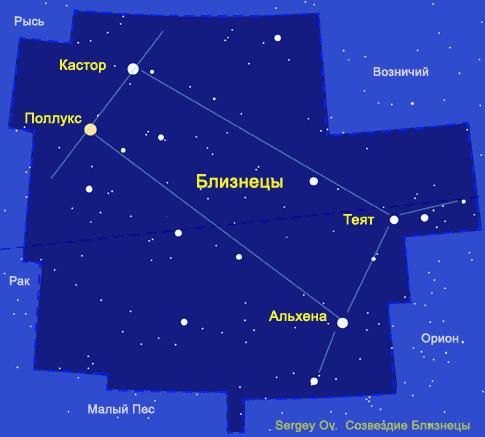 Созвездие Близнецы. Астеризм знак Близнецов