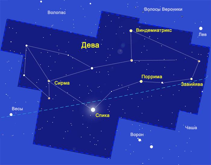Созвездие Девы, звезды, контур Девы