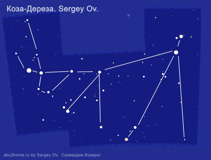 Созвездие Козерог. Астеризм 'Коза от Sergey Ov' - cхема