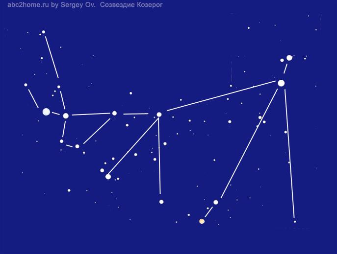 Созвездие Козерог. Астеризм 'Коза' - cхема. Автор диаграммы Sergey Ov