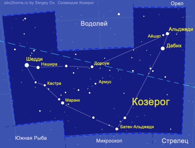 sozvezdie-kozerog.png