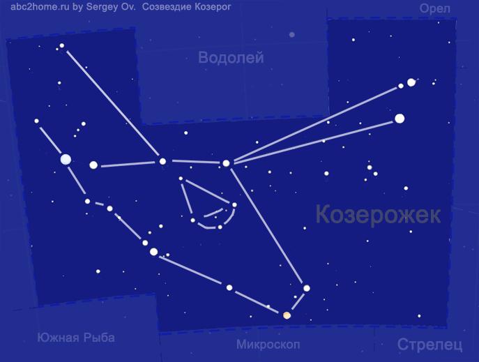 Козерожек - созвездие Козерог, новая визуализация