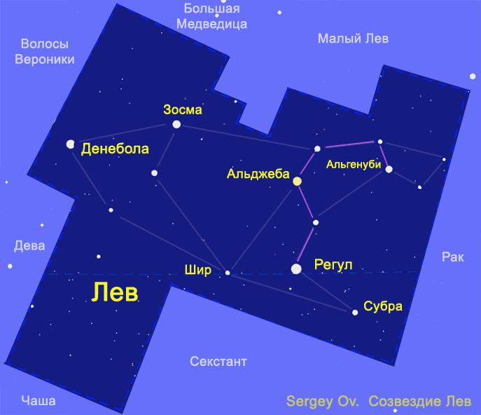 Созвездие Лев, звезды созвездия Льва