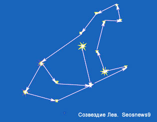 ♌ Созвездие Лев. Схема