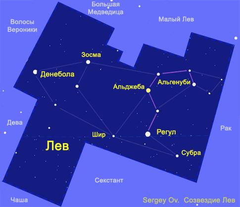 Созвездие Лев. Астеризм Серп - символ Льва