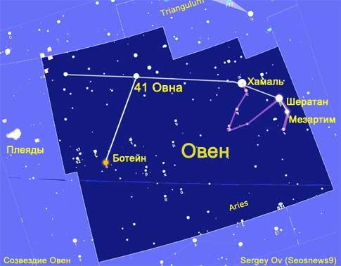 Созвездие Овен. Астеризм знак Овна - схема