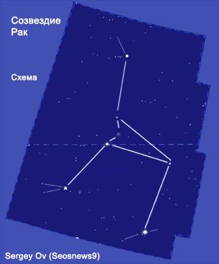 Созвездие Рак. Схема. Автор диаграммы Sergey Ov (Seosnews9)
