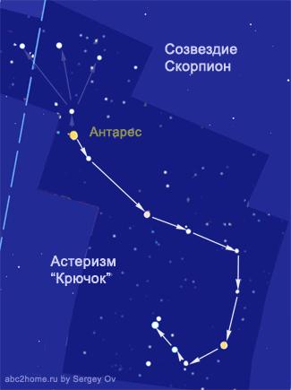 Созвездие Скорпион. Астеризм 'Крючок' - схема. Автор диаграммы Sergey Ov