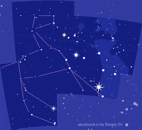 Созвездие Стрелец, звезды, кентавр Стрельца
