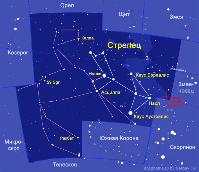 Созвездие Стрелец, звезды, контур Стрельца