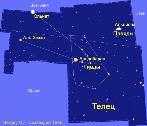 Созвездие Телец. Астеризм знак Тельца