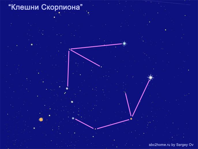 Астеризм Клешня, Клешни Скорпиона,  созвездия Скорпион и Весы