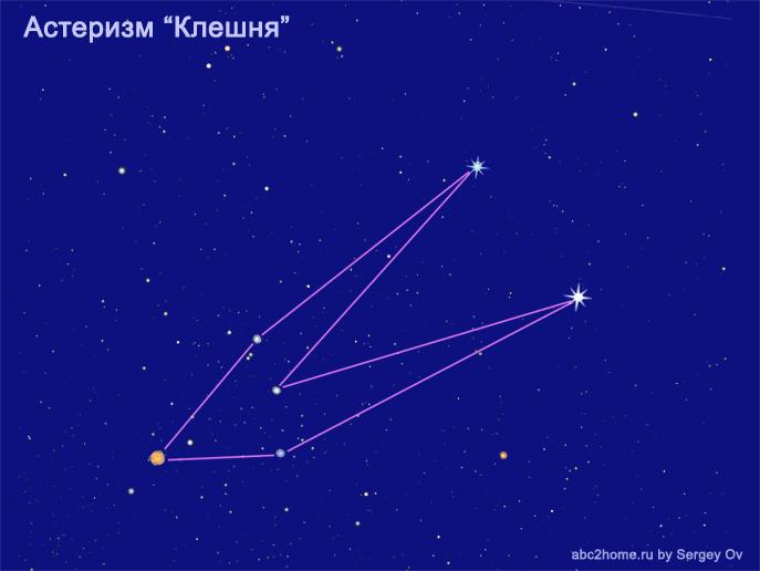 Астеризм Клешня, Клешни Скорпиона,  созвездия Скорпион и Скорпион