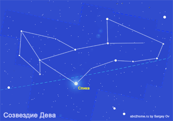 ♍ Созвездие Дева. Схема