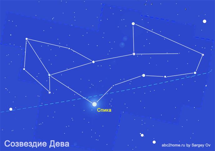 Схема созвездия Дева. Автор диаграммы Sergey Ov (Seosnews9)