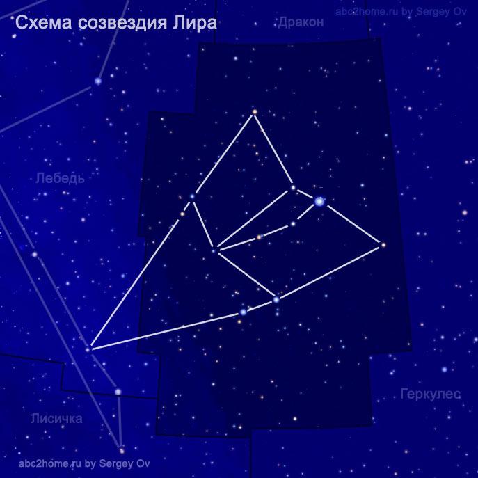 Схема созвездия Лира: Лебедь несет на себе лиру