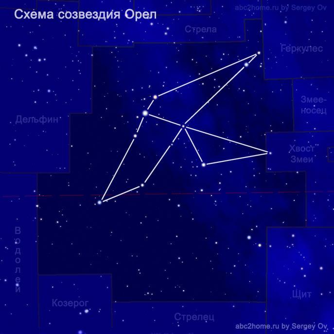 Схема созвездия Орел: парящий орел