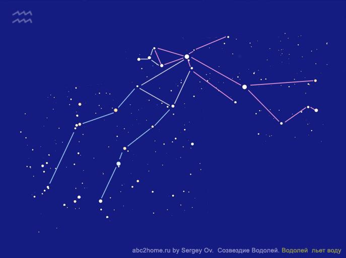 Созвездие Водолей, контур 'Ганимед'